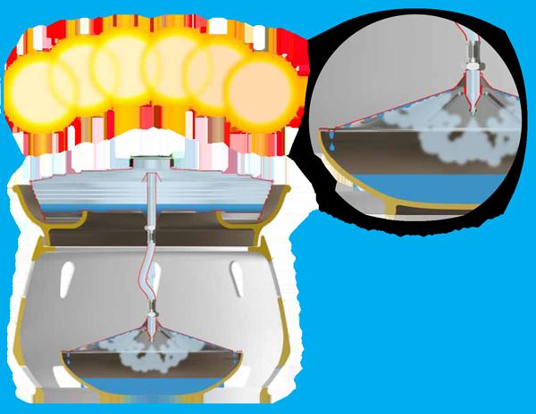 Eliodomestico, comment marche le dessalinisateur d'eau de mer ?